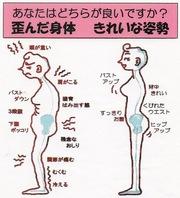 カイロプラクティックと「小顔」 vol.1